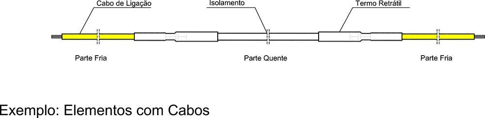 CABO-FLEX1